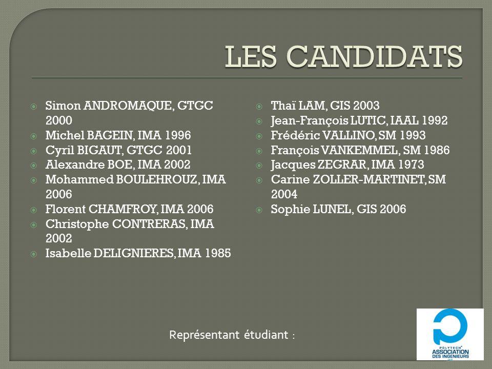 Simon ANDROMAQUE, GTGC 2000 Michel BAGEIN, IMA 1996 Cyril BIGAUT, GTGC 2001 Alexandre BOE, IMA 2002 Mohammed BOULEHROUZ, IMA 2006 Florent CHAMFROY, IM