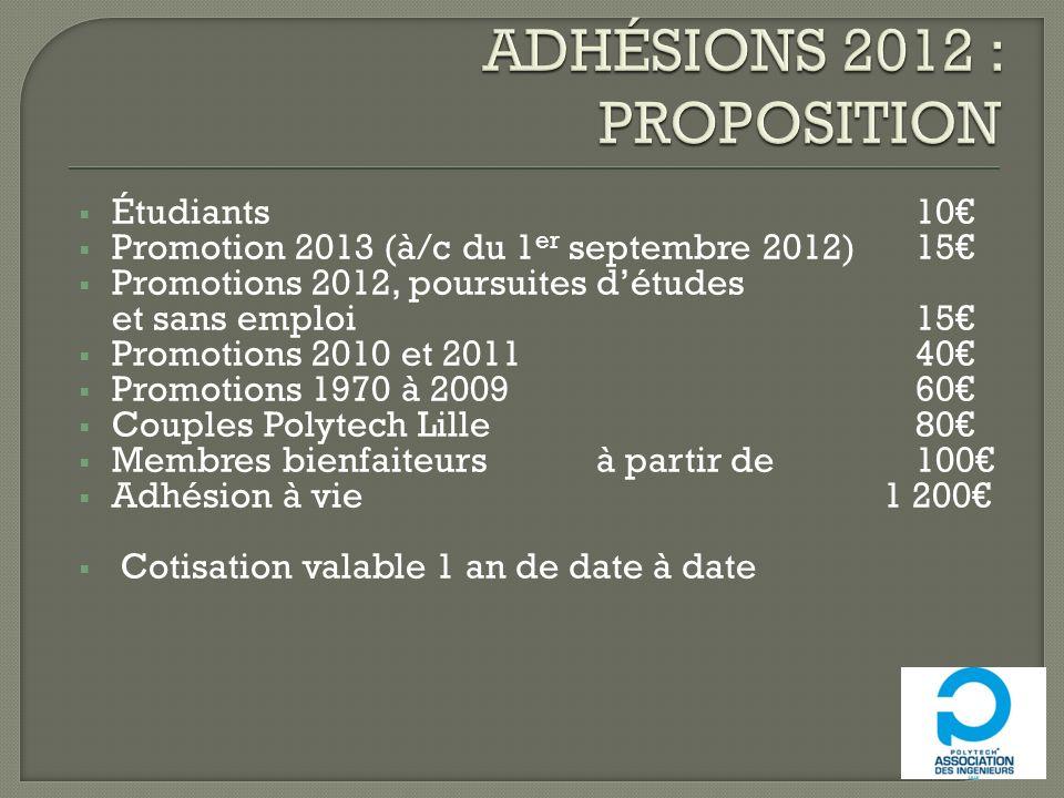 Étudiants 10 Promotion 2013 (à/c du 1 er septembre 2012)15 Promotions 2012, poursuites détudes et sans emploi15 Promotions 2010 et 201140 Promotions 1