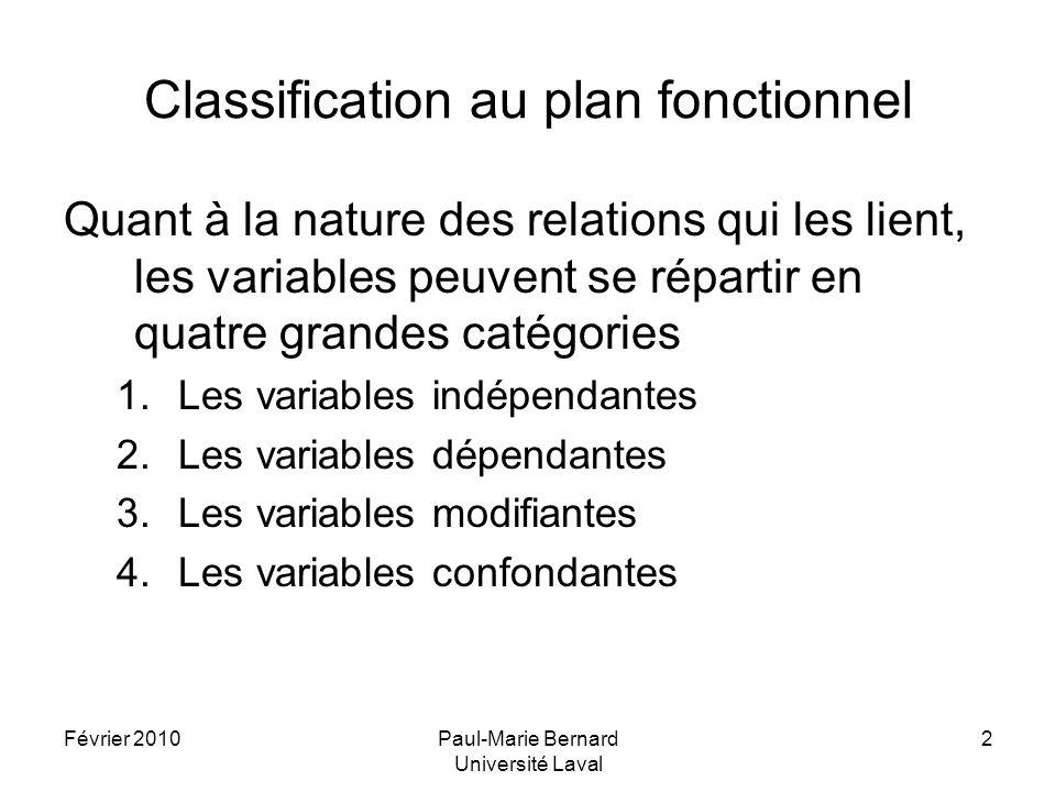 Février 2010Paul-Marie Bernard Université Laval 2 Classification au plan fonctionnel Quant à la nature des relations qui les lient, les variables peuvent se répartir en quatre grandes catégories 1.Les variables indépendantes 2.Les variables dépendantes 3.Les variables modifiantes 4.Les variables confondantes