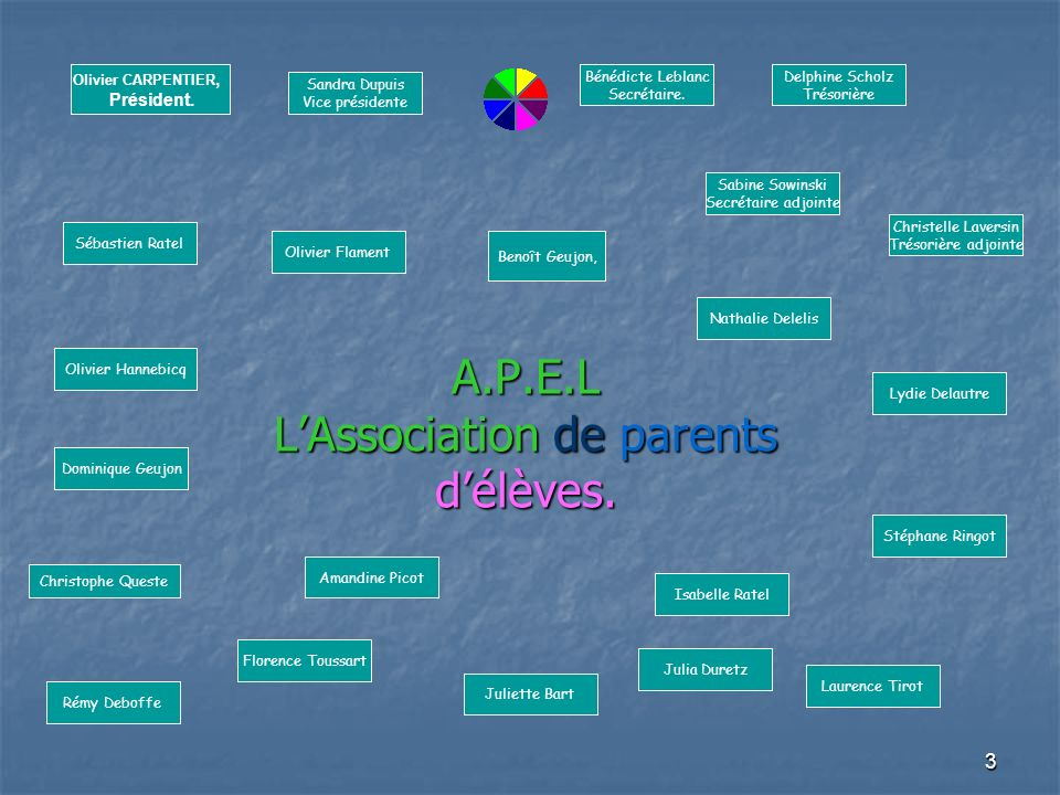 4 LAEP : Association dEducation Populaire, organisme de gestion.