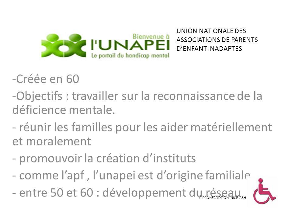 -Créée en 60 -Objectifs : travailler sur la reconnaissance de la déficience mentale. - réunir les familles pour les aider matériellement et moralement