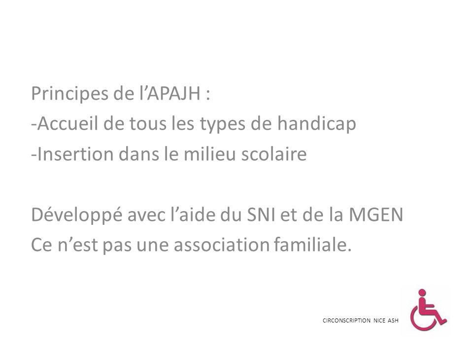 Principes de lAPAJH : -Accueil de tous les types de handicap -Insertion dans le milieu scolaire Développé avec laide du SNI et de la MGEN Ce nest pas