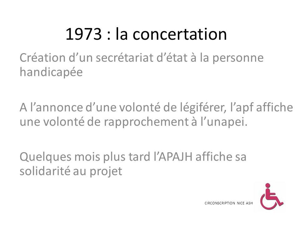 1973 : la concertation Création dun secrétariat détat à la personne handicapée A lannonce dune volonté de légiférer, lapf affiche une volonté de rappr