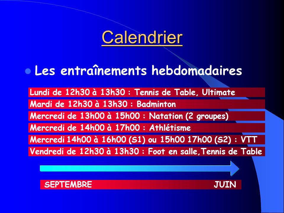 Calendrier Les entraînements hebdomadaires Lundi de 12h30 à 13h30 : Tennis de Table, Ultimate Mardi de 12h30 à 13h30 : Badminton Mercredi de 13h00 à 15h00 : Natation (2 groupes) Mercredi 14h00 à 16h00 (S1) ou 15h00 17h00 (S2) : VTT Vendredi de 12h30 à 13h30 : Foot en salle,Tennis de Table SEPTEMBRE JUIN Mercredi de 14h00 à 17h00 : Athlétisme