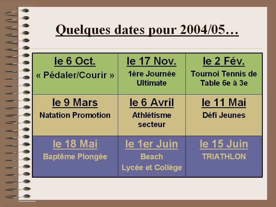 Quelques dates pour 2004/05…