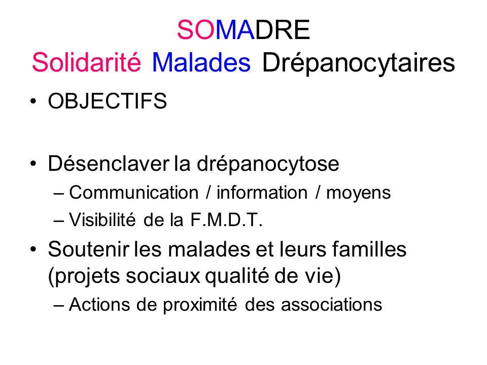 SOMADRE Solidarité Malades Drépanocytaires OBJECTIFS Désenclaver la drépanocytose –Communication / information / moyens –Visibilité de la F.M.D.T.
