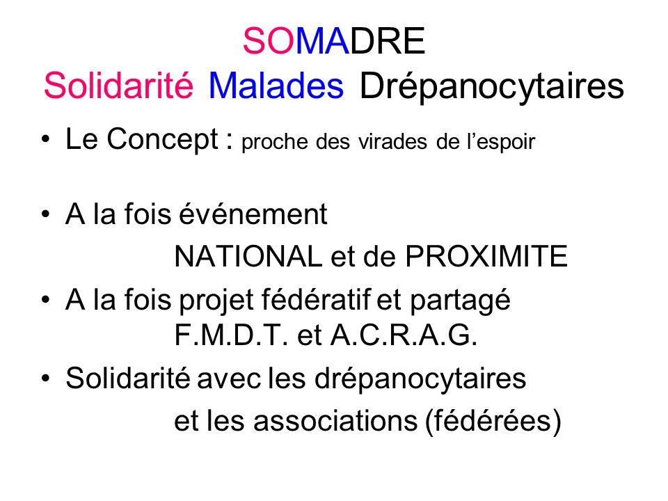 SOMADRE Solidarité Malades Drépanocytaires Le Concept : proche des virades de lespoir A la fois événement NATIONAL et de PROXIMITE A la fois projet fédératif et partagé F.M.D.T.