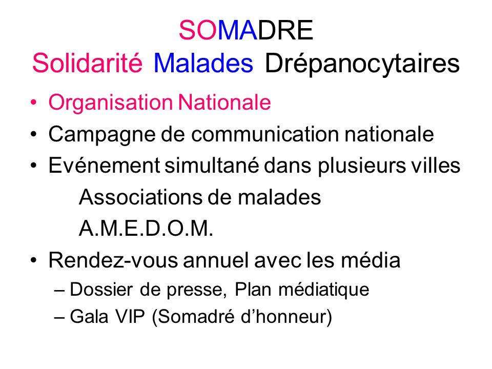 SOMADRE Solidarité Malades Drépanocytaires Organisation Nationale Campagne de communication nationale Evénement simultané dans plusieurs villes Associations de malades A.M.E.D.O.M.