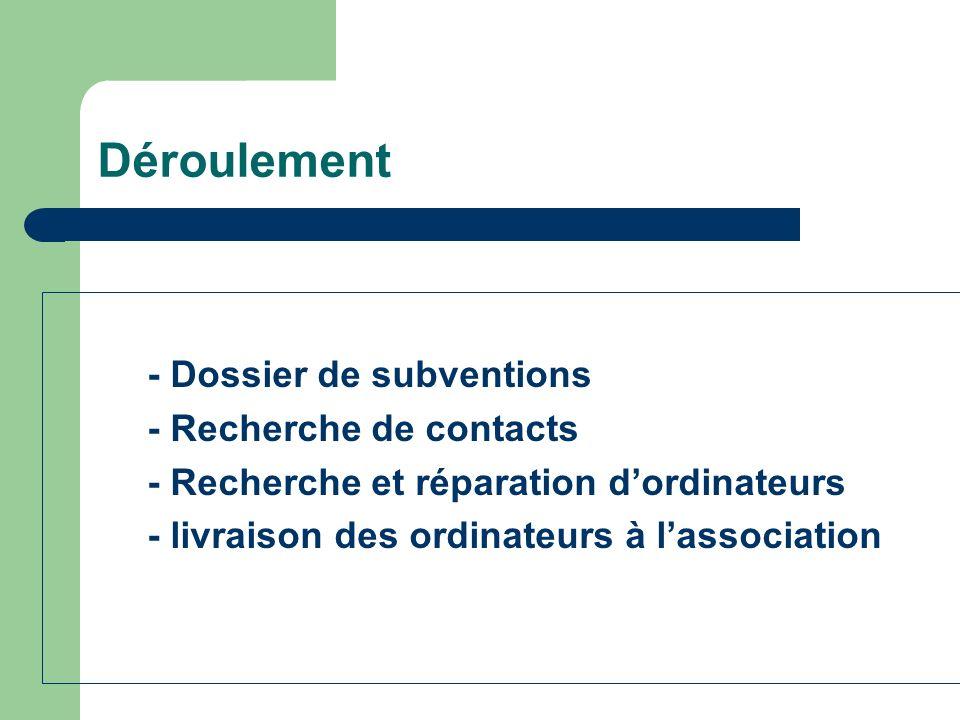 Déroulement - Dossier de subventions - Recherche de contacts - Recherche et réparation dordinateurs - livraison des ordinateurs à lassociation