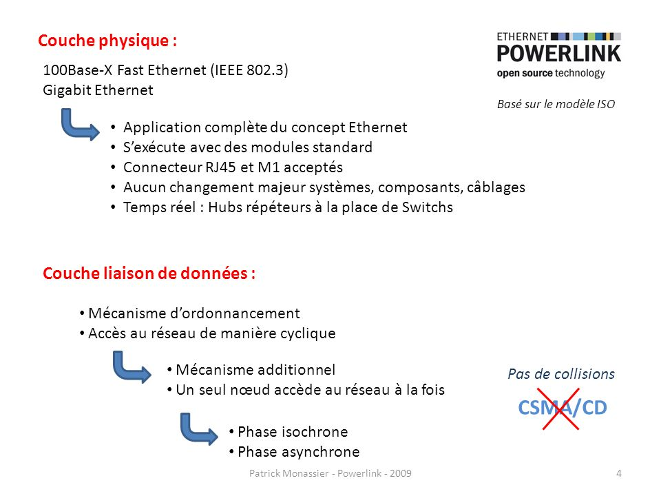 Couche physique : 100Base-X Fast Ethernet (IEEE 802.3) Gigabit Ethernet Application complète du concept Ethernet Sexécute avec des modules standard Co