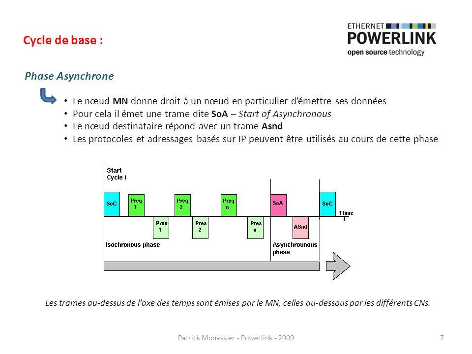 Phase Asynchrone Cycle de base : Le nœud MN donne droit à un nœud en particulier démettre ses données Pour cela il émet une trame dite SoA – Start of