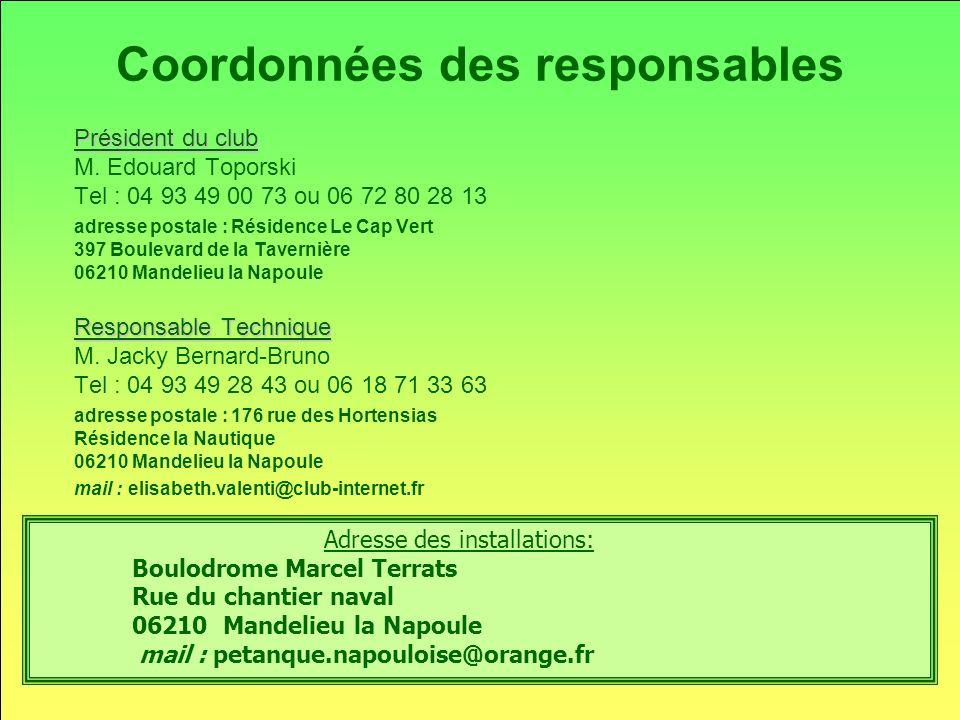 Coordonnées des responsables Président du club M. Edouard Toporski Tel : 04 93 49 00 73 ou 06 72 80 28 13 adresse postale : Résidence Le Cap Vert 397
