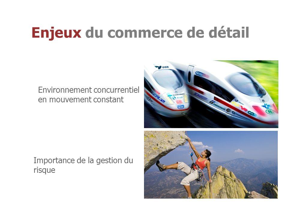 Enjeux du commerce de détail Environnement concurrentiel en mouvement constant Importance de la gestion du risque