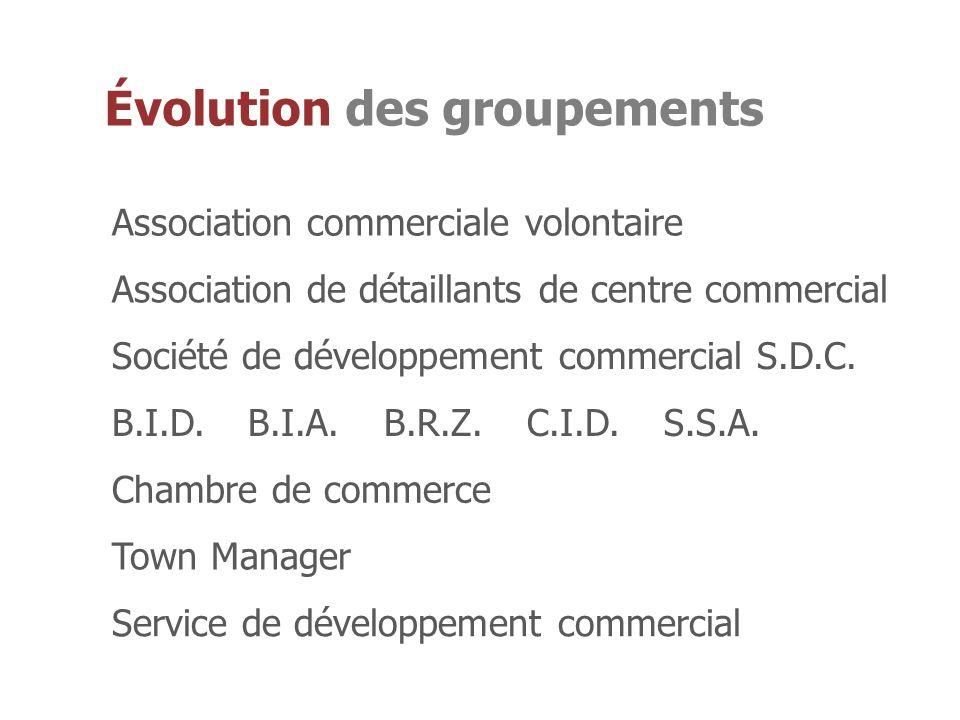 Évolution des groupements Association commerciale volontaire Société de développement commercial S.D.C. B.I.D.B.I.A.B.R.Z.C.I.D.S.S.A. Association de