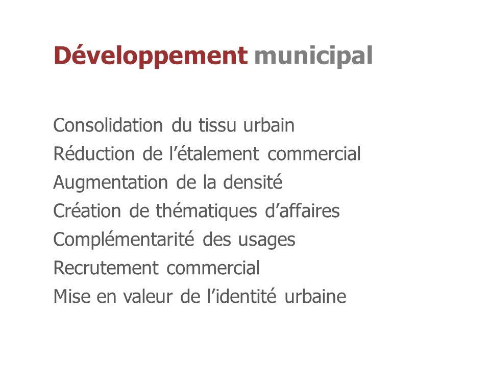 Développement municipal Consolidation du tissu urbain Réduction de létalement commercial Augmentation de la densité Création de thématiques daffaires Complémentarité des usages Recrutement commercial Mise en valeur de lidentité urbaine