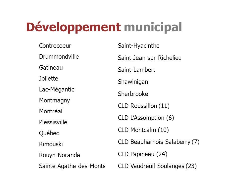 Développement municipal Saint-Hyacinthe Drummondville Rimouski Contrecoeur Saint-Jean-sur-Richelieu Montmagny Sainte-Agathe-des-Monts Shawinigan Rouyn-Noranda Montréal Saint-Lambert CLD Roussillon (11) Lac-Mégantic Sherbrooke CLD LAssomption (6) CLD Montcalm (10) CLD Beauharnois-Salaberry (7) CLD Papineau (24) Québec Joliette Plessisville CLD Vaudreuil-Soulanges (23) Gatineau