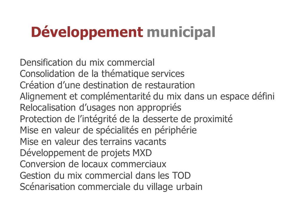 Densification du mix commercial Consolidation de la thématique services Création dune destination de restauration Alignement et complémentarité du mix