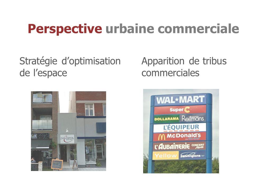 Enjeux du commerce de détail Des zones dambiance Zones spécialisées