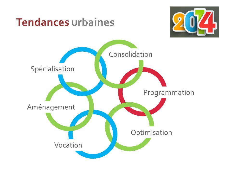Tendances urbaines Consolidation Optimisation Aménagement Spécialisation Vocation Programmation