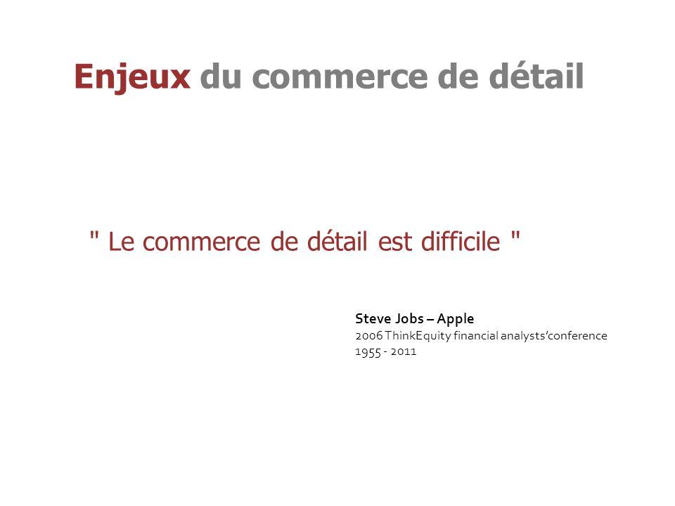 Enjeux du commerce de détail Le commerce de détail est difficile Steve Jobs – Apple 2006 ThinkEquity financial analystsconference 1955 - 2011