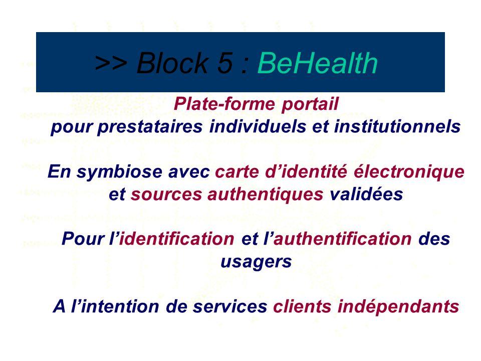 Plate-forme portail pour prestataires individuels et institutionnels En symbiose avec carte didentité électronique et sources authentiques validées Po