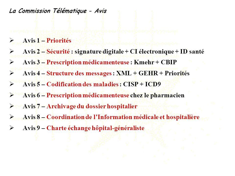 La Commission Télématique - Avis Avis 1 – Priorités Avis 2 – Sécurité : signature digitale + CI électronique + ID santé Avis 3 – Prescription médicame