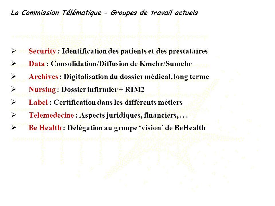 La Commission Télématique - Groupes de travail actuels Security : Identification des patients et des prestataires Data : Consolidation/Diffusion de Km