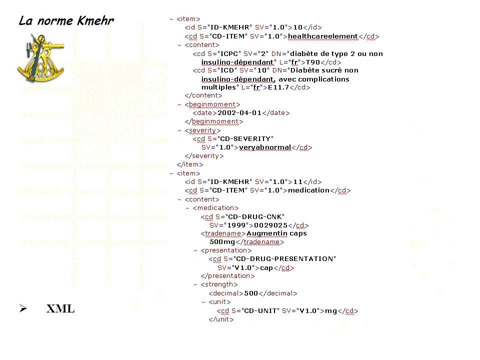 La norme Kmehr XML