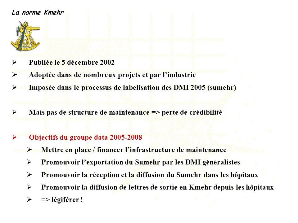 La norme Kmehr Publiée le 5 décembre 2002 Adoptée dans de nombreux projets et par lindustrie Imposée dans le processus de labelisation des DMI 2005 (s