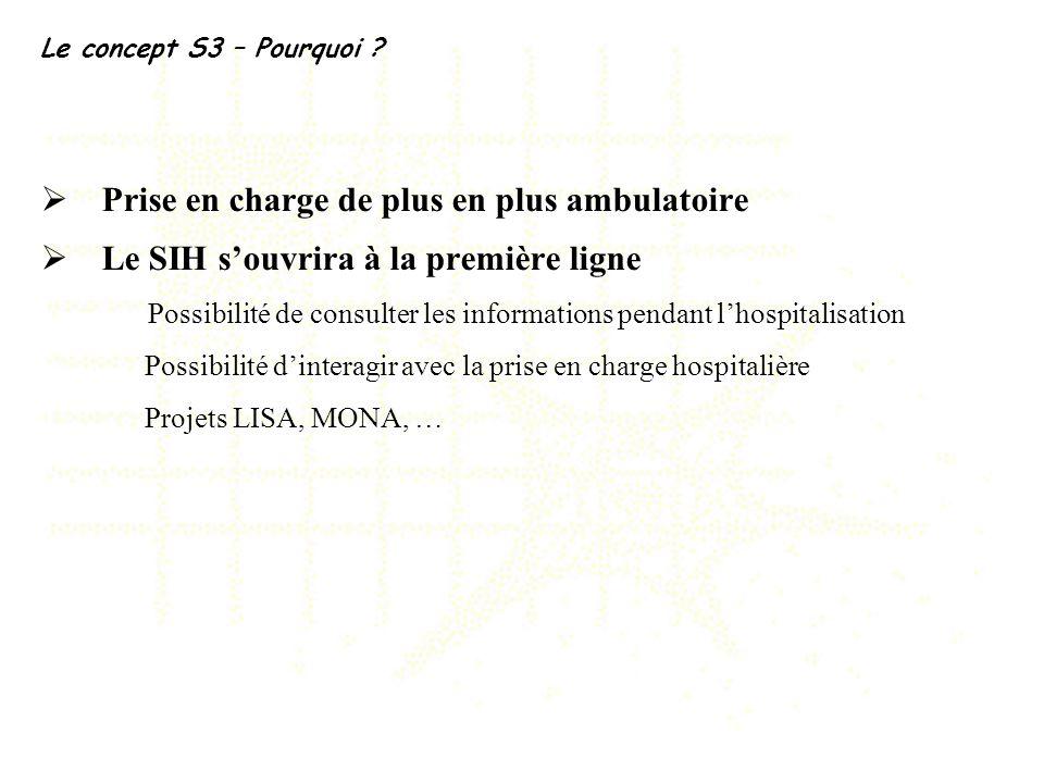 Le concept S3 – Pourquoi ? Prise en charge de plus en plus ambulatoire Le SIH souvrira à la première ligne Possibilité de consulter les informations p