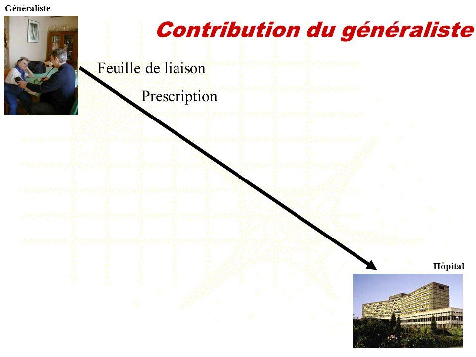 Contribution du généraliste Feuille de liaison Prescription Hôpital Généraliste