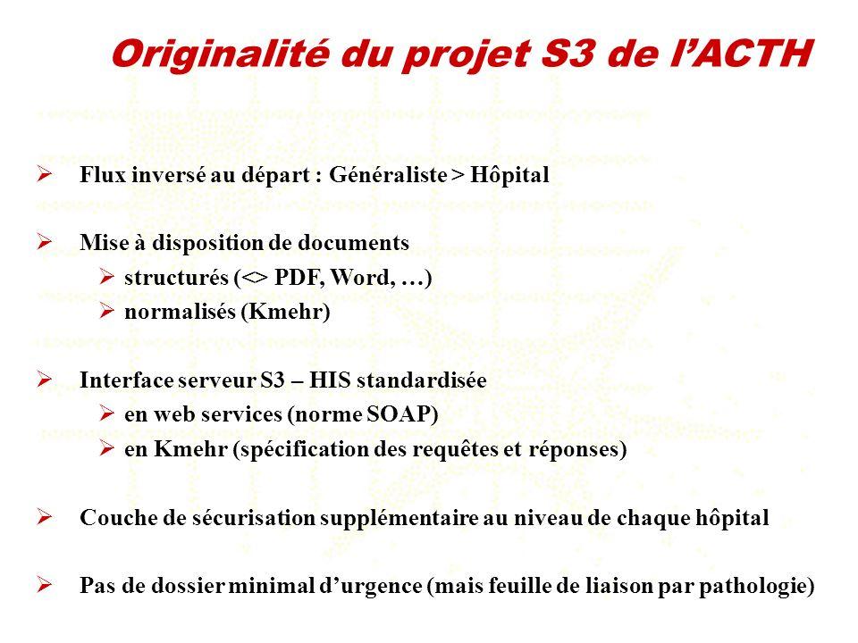 Flux inversé au départ : Généraliste > Hôpital Mise à disposition de documents structurés (<> PDF, Word, …) normalisés (Kmehr) Interface serveur S3 –