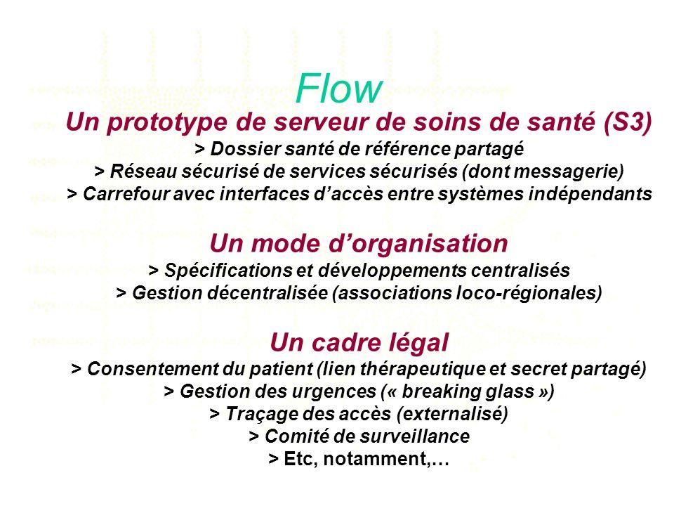 Un prototype de serveur de soins de santé (S3) > Dossier santé de référence partagé > Réseau sécurisé de services sécurisés (dont messagerie) > Carref