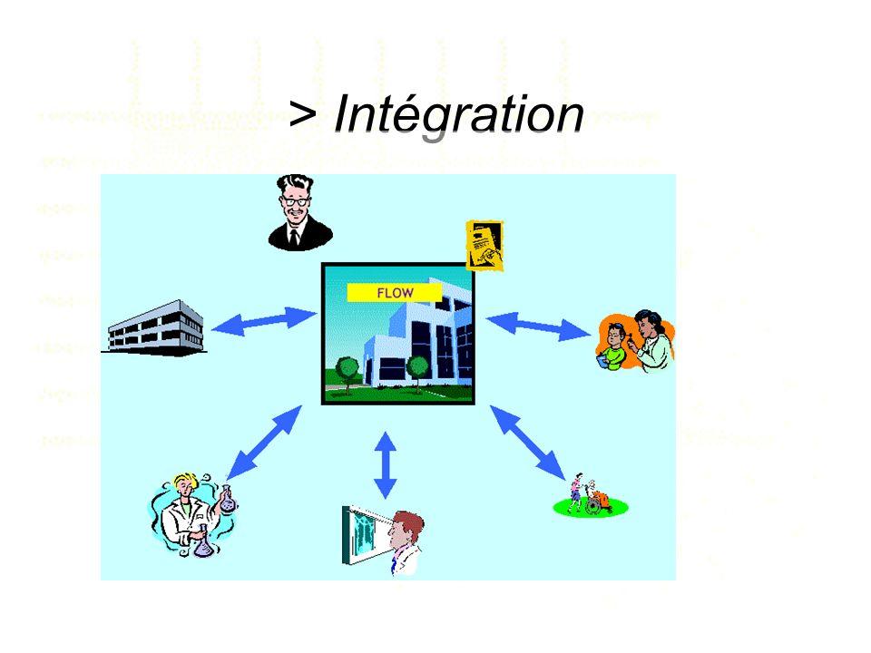 > Intégration
