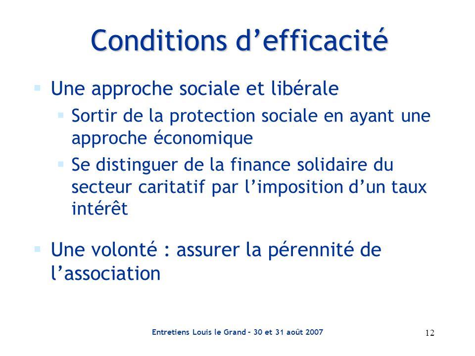 Entretiens Louis le Grand – 30 et 31 août 2007 12 Conditions defficacité Une approche sociale et libérale Sortir de la protection sociale en ayant une