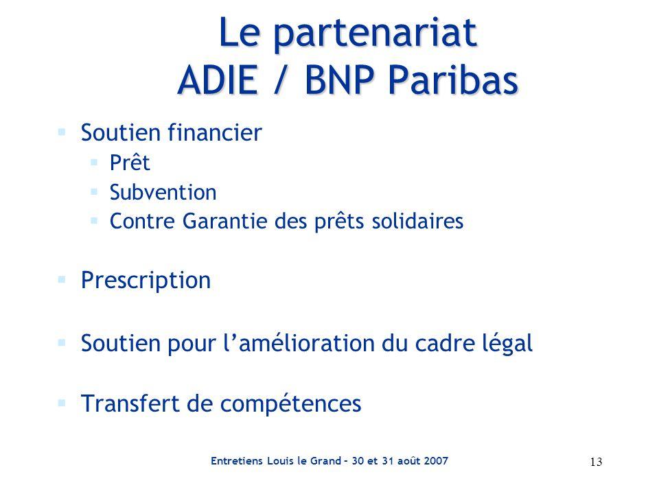 Entretiens Louis le Grand – 30 et 31 août 2007 13 Le partenariat ADIE / BNP Paribas Soutien financier Prêt Subvention Contre Garantie des prêts solida