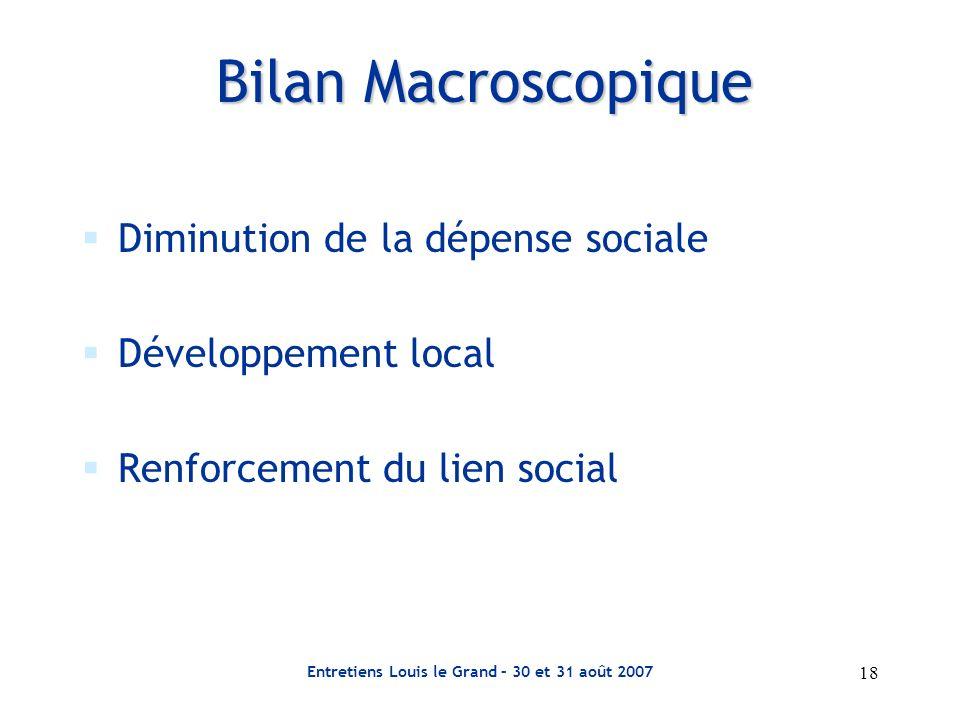 Entretiens Louis le Grand – 30 et 31 août 2007 18 Bilan Macroscopique Diminution de la dépense sociale Développement local Renforcement du lien social