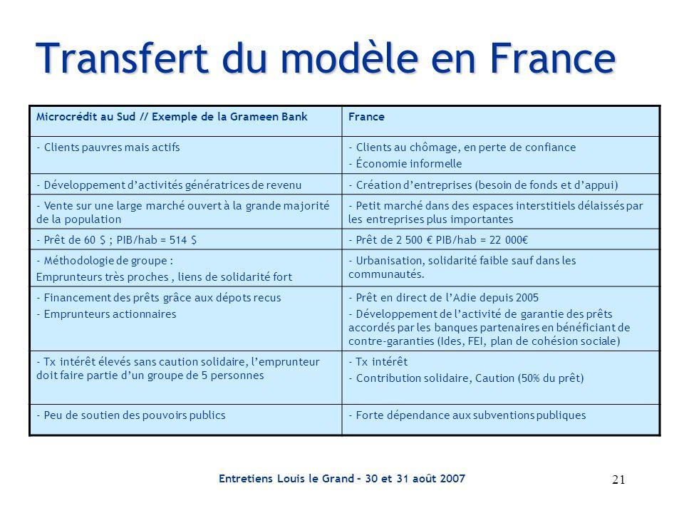 Entretiens Louis le Grand – 30 et 31 août 2007 21 Transfert du modèle en France Microcrédit au Sud // Exemple de la Grameen BankFrance - Clients pauvr