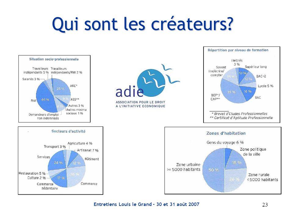 Entretiens Louis le Grand – 30 et 31 août 2007 23 Qui sont les créateurs?