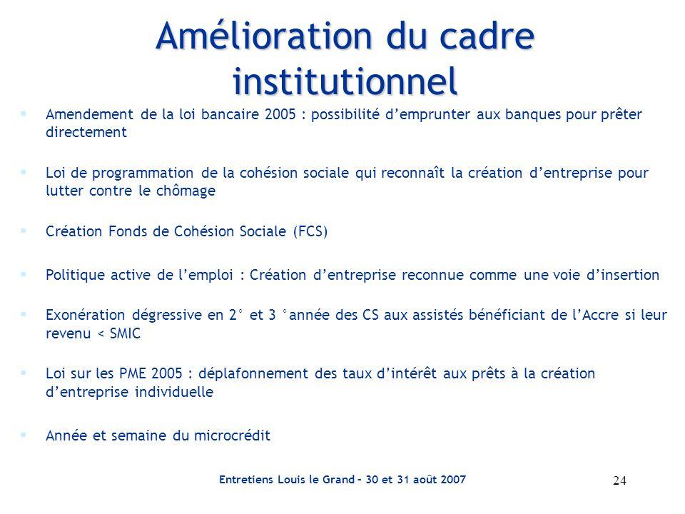 Entretiens Louis le Grand – 30 et 31 août 2007 24 Amélioration du cadre institutionnel Amendement de la loi bancaire 2005 : possibilité demprunter aux