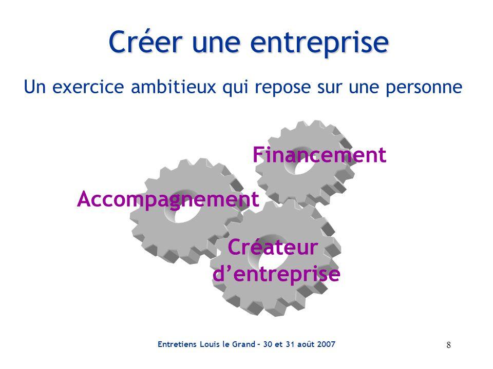Entretiens Louis le Grand – 30 et 31 août 2007 8 Créer une entreprise Créateur dentreprise Accompagnement Financement Un exercice ambitieux qui repose
