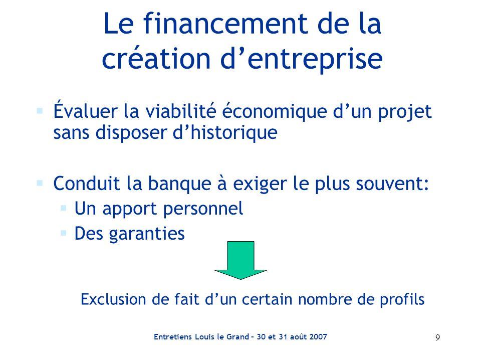 Entretiens Louis le Grand – 30 et 31 août 2007 9 Le financement de la création dentreprise Évaluer la viabilité économique dun projet sans disposer dh
