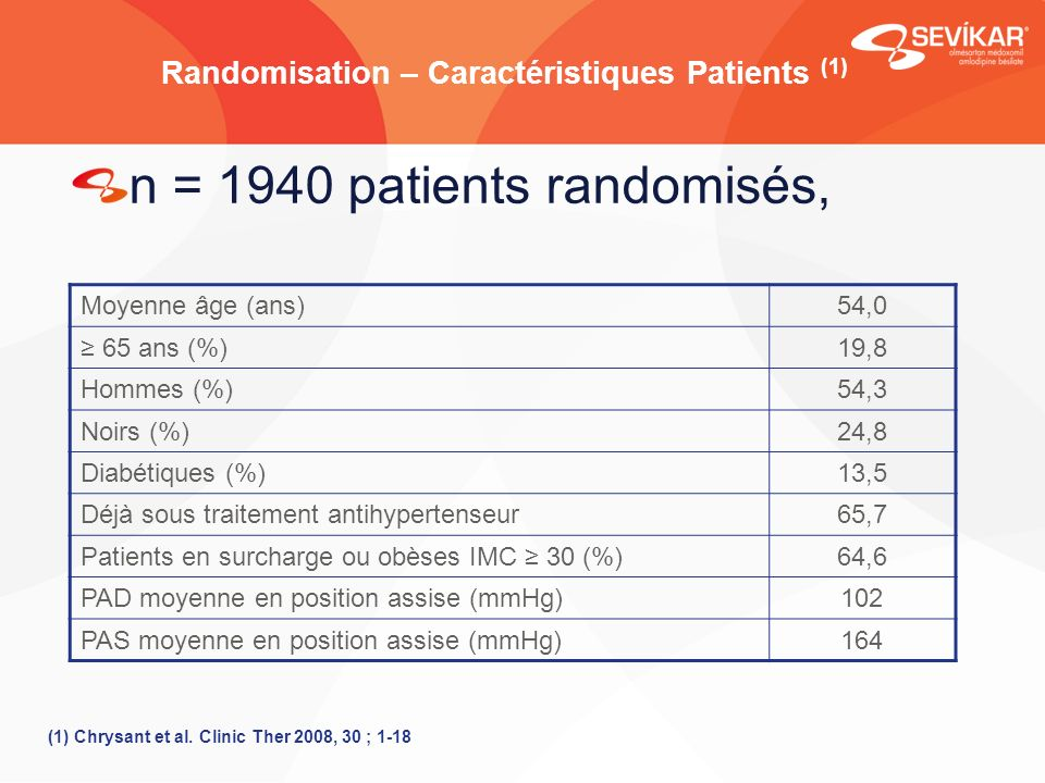 Randomisation – Caractéristiques Patients (1) n = 1940 patients randomisés, Moyenne âge (ans)54,0 65 ans (%)19,8 Hommes (%)54,3 Noirs (%)24,8 Diabétiq