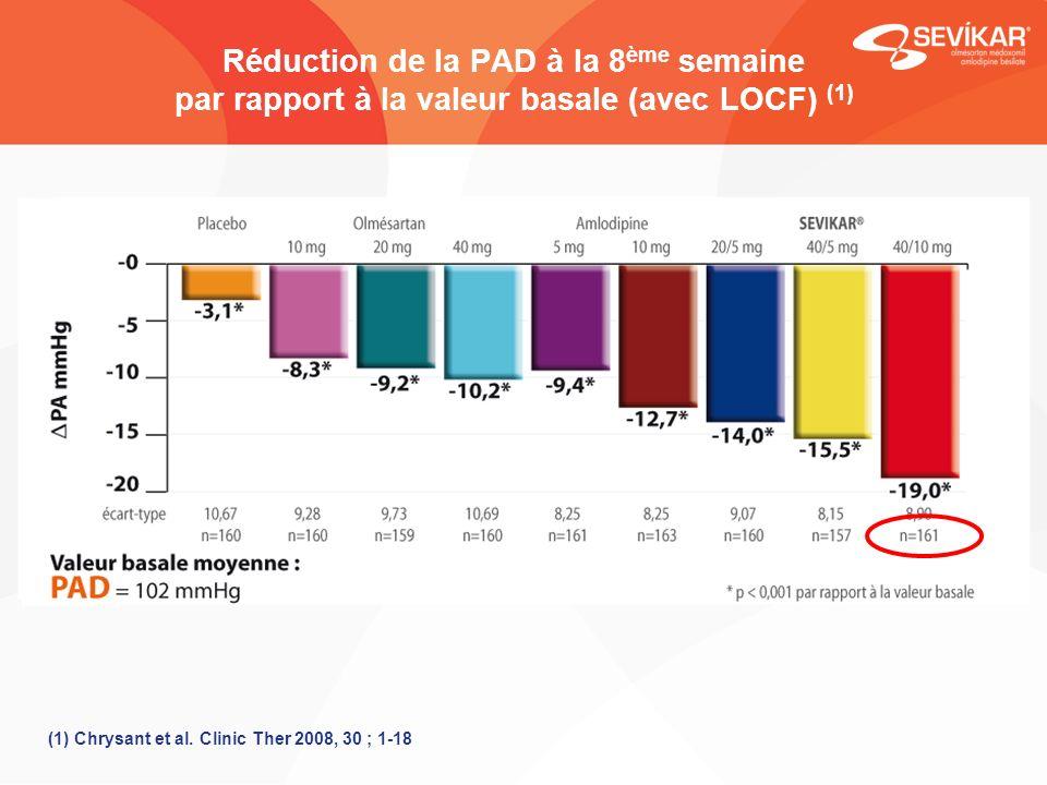 Réduction de la PAD à la 8 ème semaine par rapport à la valeur basale (avec LOCF) (1) (1) Chrysant et al. Clinic Ther 2008, 30 ; 1-18