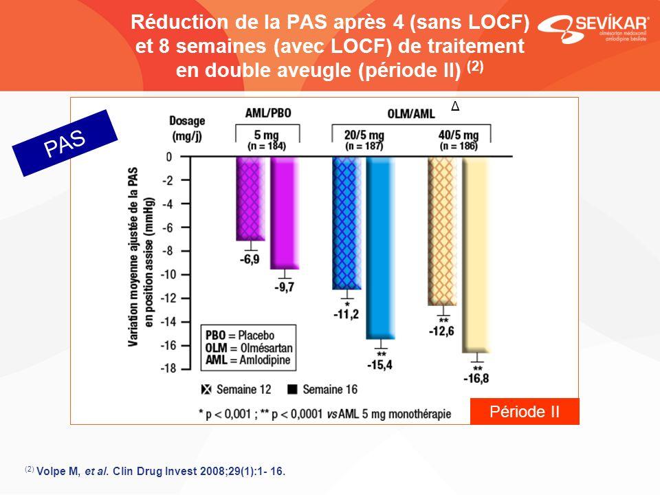 Réduction de la PAS après 4 (sans LOCF) et 8 semaines (avec LOCF) de traitement en double aveugle (période II) (2) PAS Δ Période II (2) Volpe M, et al