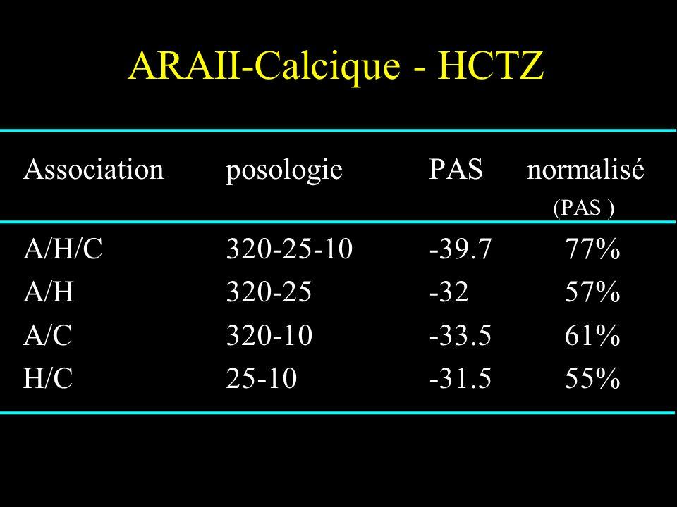 ARAII-Calcique - HCTZ Associationposologie PAS normalisé (PAS ) A/H/C320-25-10-39.777% A/H 320-25-3257% A/C320-10-33.561% H/C25-10-31.555%