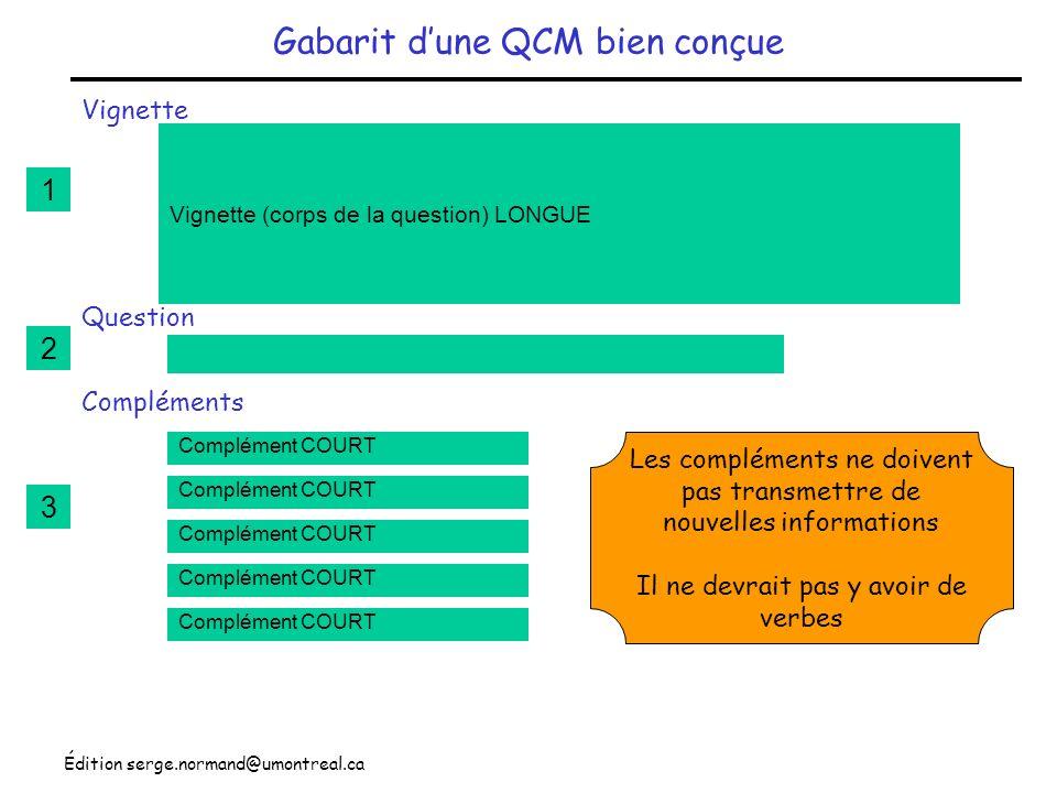 Édition serge.normand@umontreal.ca Gabarit dune QCM bien conçue Vignette Question Compléments Vignette (corps de la question) LONGUE Complément COURT