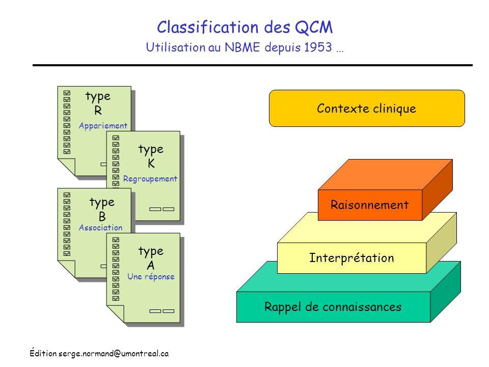 Édition serge.normand@umontreal.ca Classification des QCM Utilisation au NBME depuis 1953 … type A type B type K type R Rappel de connaissances Interp