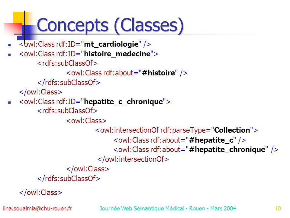 lina.soualmia@chu-rouen.fr Journée Web Sémantique Médical - Rouen - Mars 200410 Concepts (Classes)