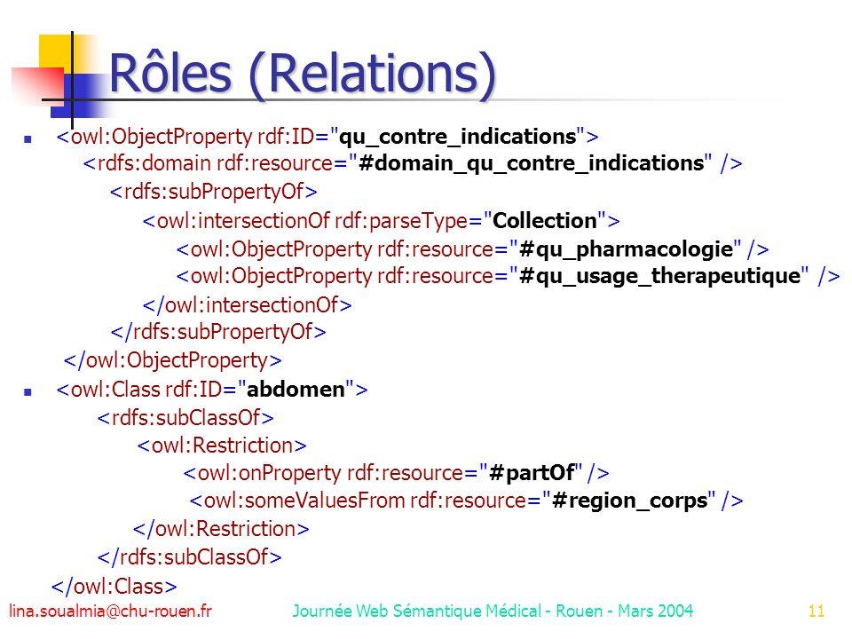 lina.soualmia@chu-rouen.fr Journée Web Sémantique Médical - Rouen - Mars 200411 Rôles (Relations)